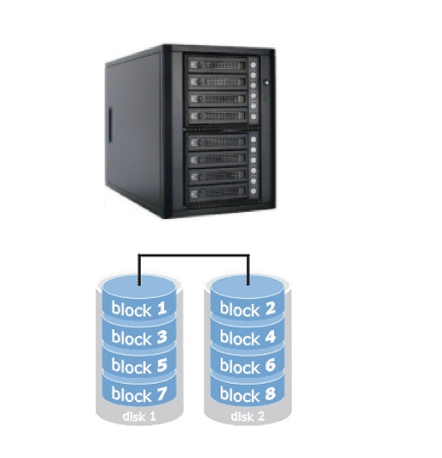 RAID hard drive data recovery service in Flower Mound